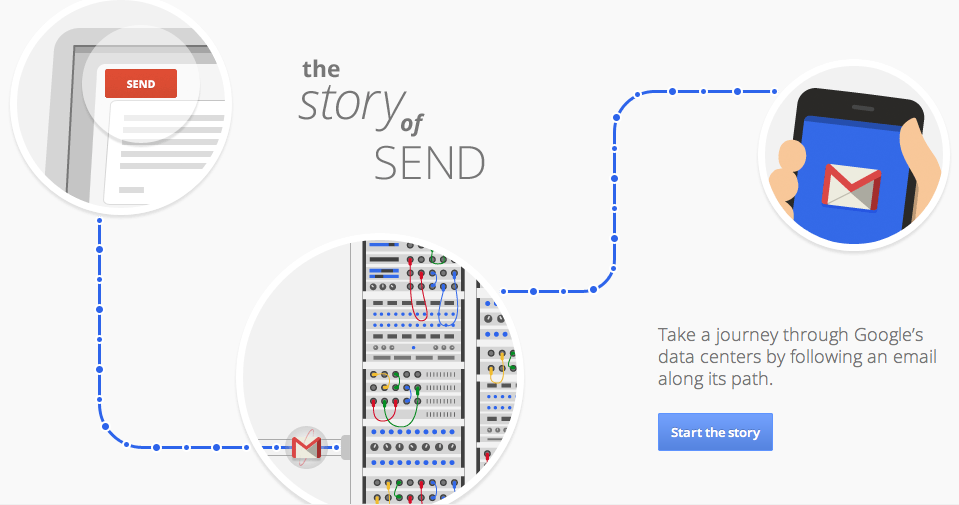Story Of Send – by Google, shows and amazing interactive journey of how emails are sent via their servers